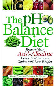 The Ph Miracle Alkaline Acid Food Chart The Ph Balance Diet Restore Your Acid Alkaline Levels To