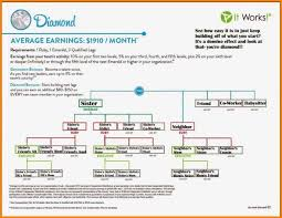 Ruby Chart It Works It Works Diamond Chart Double Simple See 8 Bleemoo