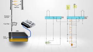 fuel pump control module checks premium