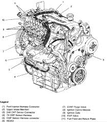 toyota 3 0 v6 engine sensor diagram not lossing wiring diagram • toyota 4runner 3 0 v6 engine diagram wiring library rh 18 bloxhuette de 3800 v6 engine diagram toyota 4runner engine diagram