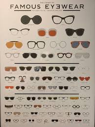 Chart Of Famous Eyewear Visual What Kind Of Shades You Throwin Infographic Tv
