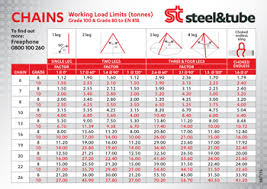 Steel Chain Strength Chart Chain Sling Load Charts Steel Tube