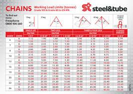 Chain Sling Chart Chain Sling Load Charts Steel Tube