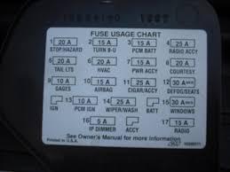 17655d1501215113 how install aftermarket steering wheel 4th gen dscf1026_zpse76f118e 1997 camaro fuse diagram trusted wiring diagrams \u2022 on 95 camaro fuse box diagram