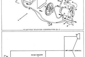 1984 club car golf cart wiring diagram wiring diagram for car engine Club Car Golf Cart Wiring Diagram 1978 findwiring diagram 1984 golf cart as well workhorse starter diagrams in addition 85 town car starter Gas Club Car Golf Cart Wiring Diagram