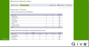 Satisfaction Survey Report Chart Of Customer Satisfaction Survey Results Giva