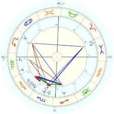 Usher Natal Chart Usher Astro Databank