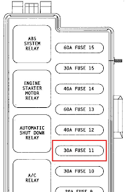 1995 jeep wrangler fuse box diagram complete wiring diagrams \u2022 Jeep Grand Cherokee Fuse Box Diagram 1995 jeep wrangler fuse box diagram images gallery hi i have a 1995 jeep cherokee that had a wiring short in rh justanswer com