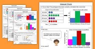 Bar Chart Homework Free Interpret Charts Homework Extension Year 4 Statistics
