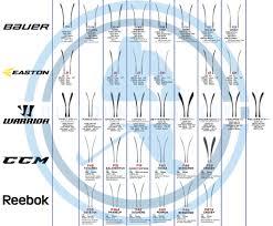 Bauer Skate Blades Chart Discount Hockeys Blade Comparison Chart Hockey Chart
