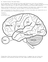 Small Picture Brain Coloring Pages For Kids Paginonebiz In Brain Coloring Page