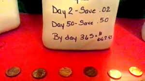 Save A Penny A Day Chart Uk 365 Days Penny Challenge Youtube