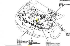 engine diagram 06 mazda 3 petaluma 2005 mazda 6 engine diagram 2 3
