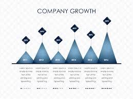 Company Growth Data Slide Presentation Slidedesign Chart