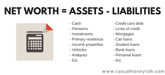 Business Net Worth Calculator How To Calculate Your Net Worth Casual Money Talk