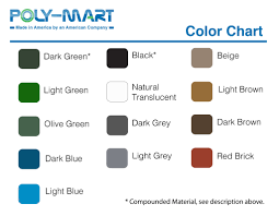 Poly Filter Color Chart 10000 Gallon Water Storage Tank