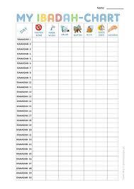 Free Printable Ibadah Chart For Ramadan Kids Ramadan