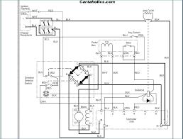 1998 freightliner fl112 fuse box diagram go wiring free download 2002 freightliner fl112 fuse box diagram 1998 freightliner fl112 fuse box diagram go wiring free download diagrams 98 co golf cart wirin