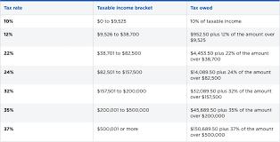 Irs Tax Chart 2019 Federal Income Tax Brackets Brilliant Tax