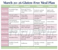 March 20 26 Gluten Free Meal Plan The Frugal Farm Wife