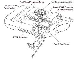 2009 dodge challenger fuse box diagram not lossing wiring diagram • 2011 ford flex suspension imageresizertool com 2009 dodge challenger srt8 fuse box diagram 2009 dodge challenger
