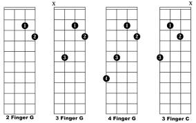 Em Mandolin Chord Charts Basic Mandolin Chop Chords Free Mandolin Online Video