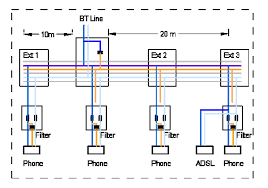 telephone extension wiring diagram telephone image telephone extension wiring diagram uk wiring diagram on telephone extension wiring diagram