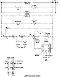 effikal model gvd wiring diagram wiring diagram schematics hvac ladder diagram nilza net