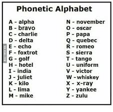 A spelling alphabet is a set of words used to stand for the letters of an alphabet in oral communication. Sesquiped Alien