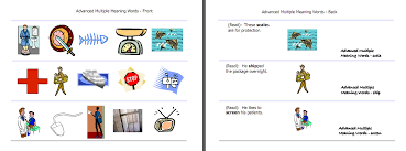 Multiple Meaning Words – Activities, Worksheets, Word Lists, and ...