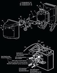 wiring diagram and images automotive go cart gas 2003 ezgo wire stock controller wiring diagram image for golf cart fix com trouble 2003 ezgo wire ez go