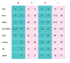 Amanda Uprichard Size Chart Faq Frequently Asked Question