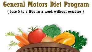 7 Day General Motors Diet Menu Gm Diet Recipes