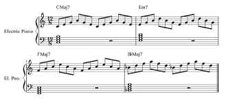 Major 7th Chords For Piano