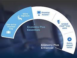 United Offers Amenity Options Bundled With Economy Plus