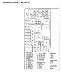1997 pontiac grand prix fuse box diagram vehiclepad 1997 fuse box diagram grand prix questions answers pictures