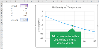 Point Valuation Charts 2 Ways To Show Position Of A Data Point On The X And Y Axes