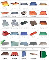 metal roof ideas type berridge metal roofs i like the barrel and tile looking metal roofs in