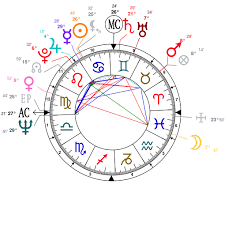 Chris Cornell Natal Chart Astrology And Natal Chart Of Wendy Richard Born On 1943 07 20