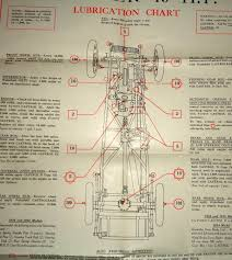 Castrol Oil Chart 1930s Classic Car Castrol Oil Lubrication Chart In Envelope