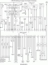 Volvo wiring diagram repair guides diagrams at chrysler 740 1990 turbo radio pdf 950