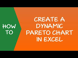 Pareto Chart Excel 2017 How To Make A Pareto Chart In Excel Static Interactive