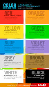Mood Colors Meanings 28 What Does Color Mean Search Results For Mood Ring Color
