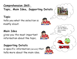Difference Between Main Idea And Topic Comprehension Pinterest