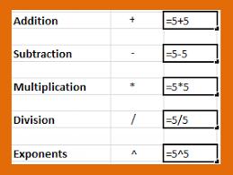 Excel 2010 Creating Simple Formulas