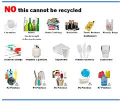 Things To Recycle Tyler Texas Departments Solid Waste Recycling Curbside Recycling