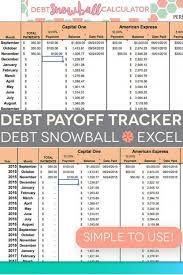 Credit Card Spreadsheet Template Debt Consolidation Spreadsheet Payoff Snowball Excel Credit Card