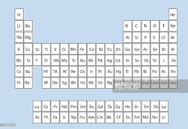 Standard Periodic Table The Periodic Table Shows The Chemical ...