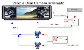 installing two cameras in one vehicle rear view one display vehicle dual camera wiring diagram