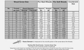 Pilot Hole Size Chart Metal Metric Hole Photos In The Word